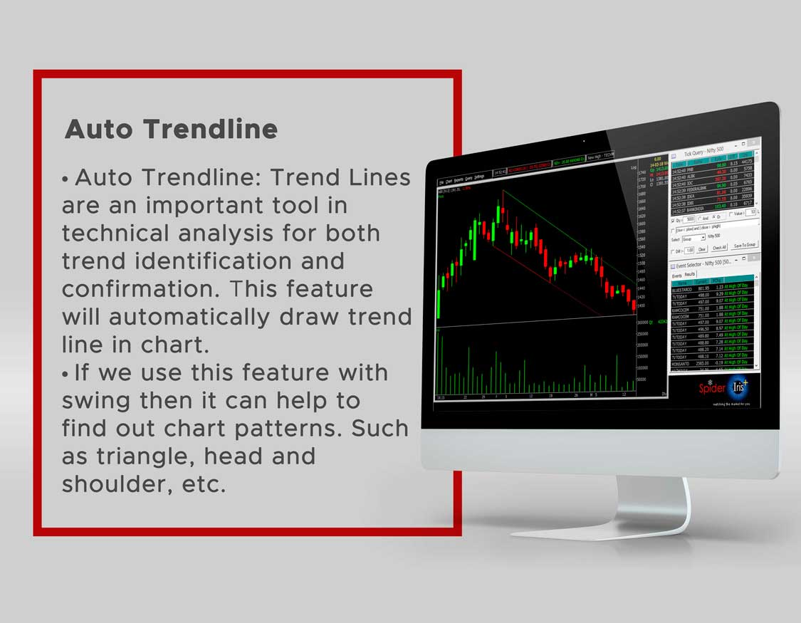 Auto Trendline - Spider Software