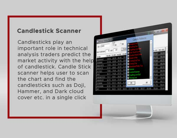 Candlestick Scanner - Spider Software