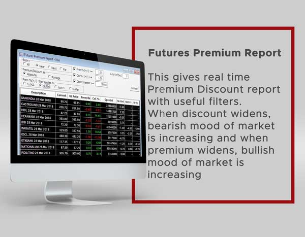 Futures Premium Report - Spider Software