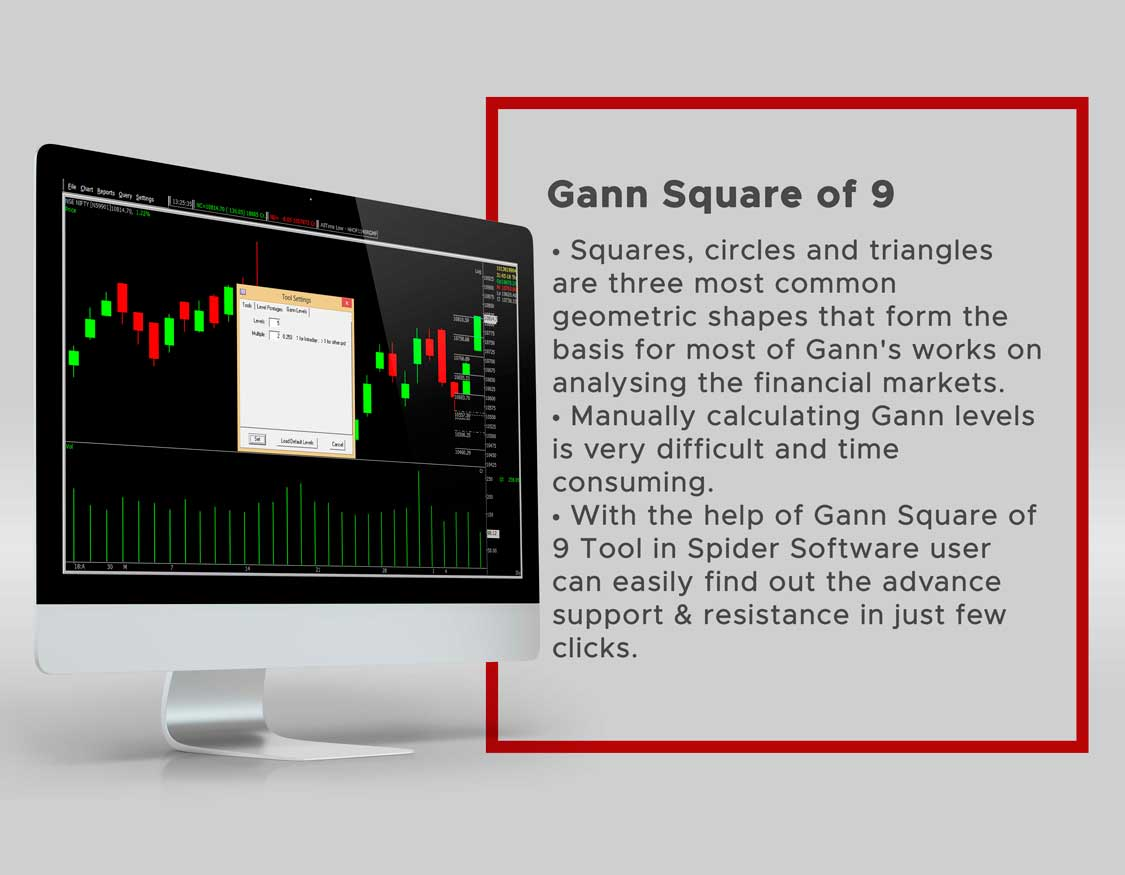 Gann Square of 9 - Spider Software
