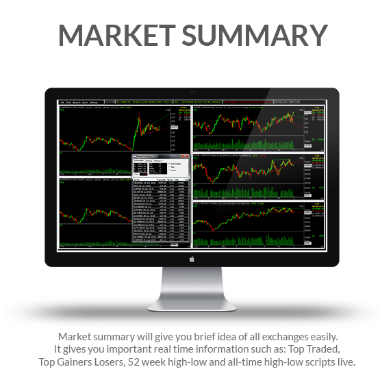 Cfx Trader