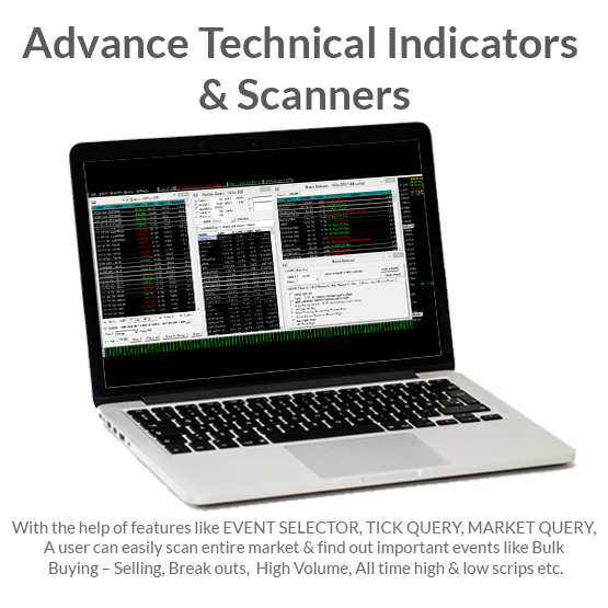 Advance Technical Indicators and Scanners
